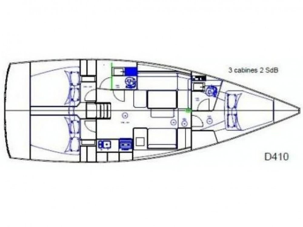 Barca a vela a noleggio Reggio di Calabria al miglior prezzo