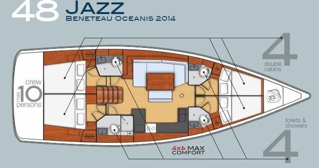 Noleggiare una Bénéteau Oceanis 48 (4 cabins) a Tivat