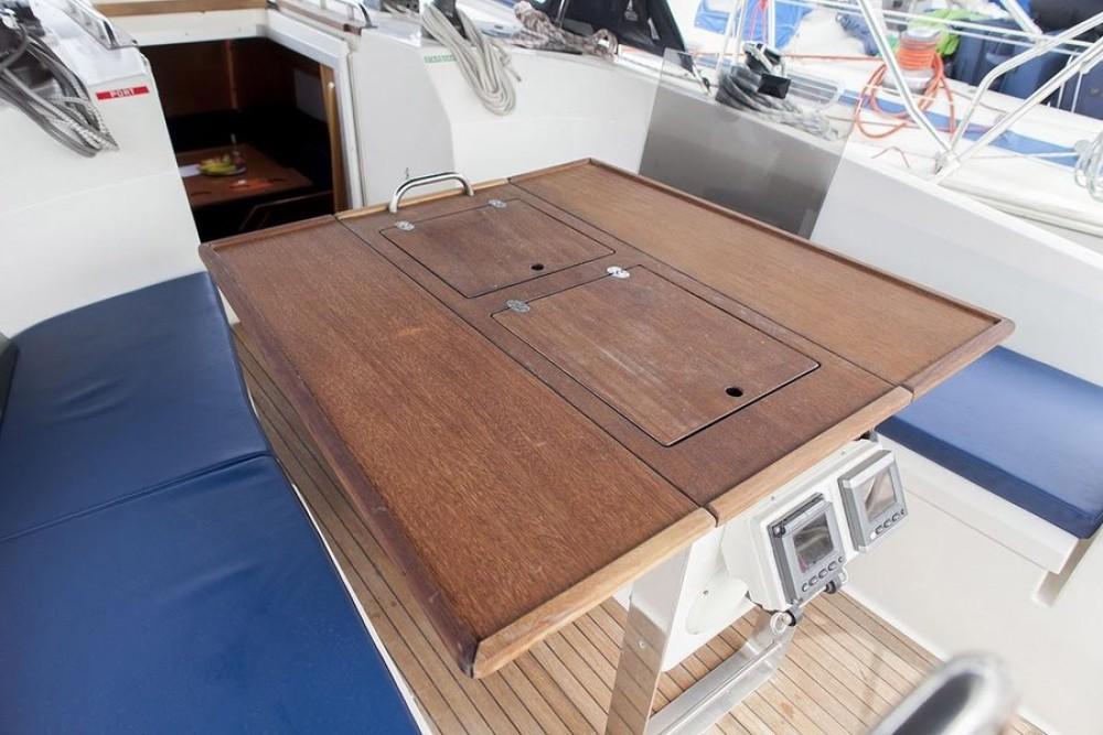 Noleggio barche  economico R40